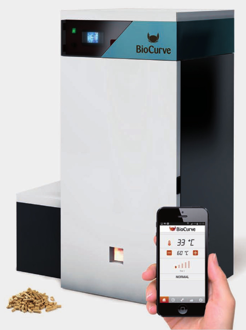 Slide 2 - BioCurve